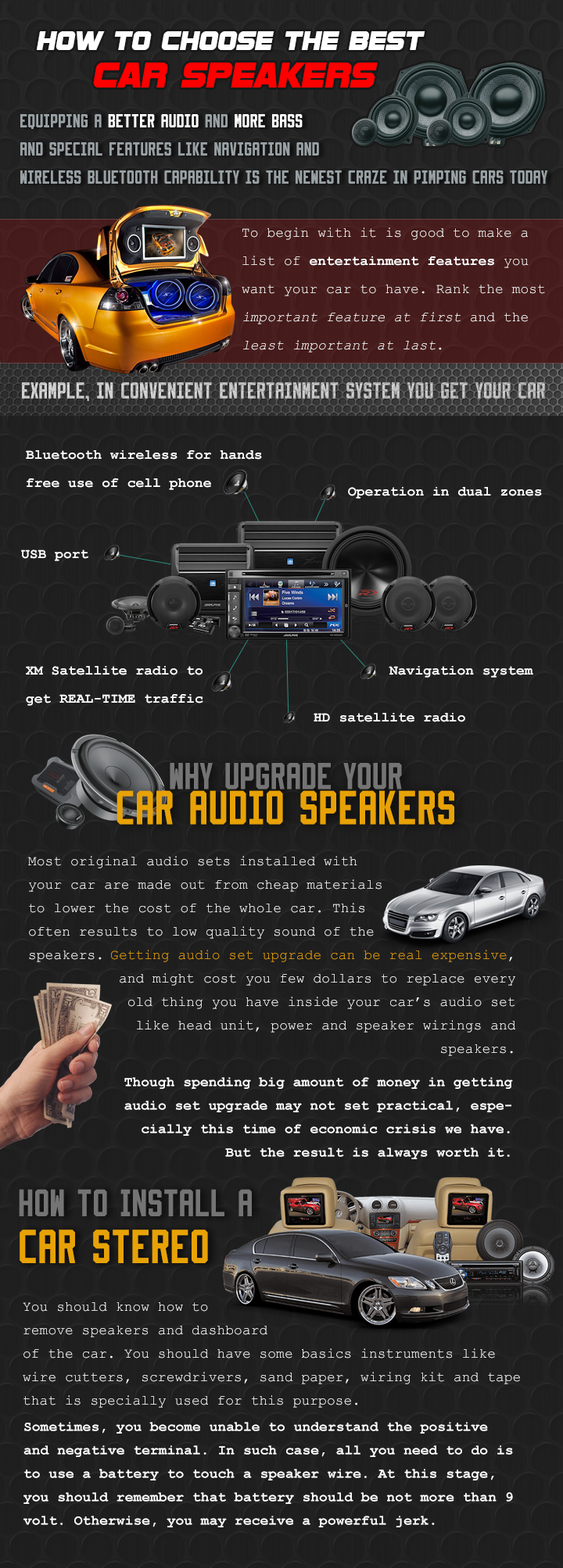 best car speakers infographic